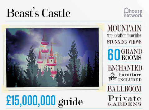 2016-05-13 05_15_30-Disney house prices_ The cost of living like a princess